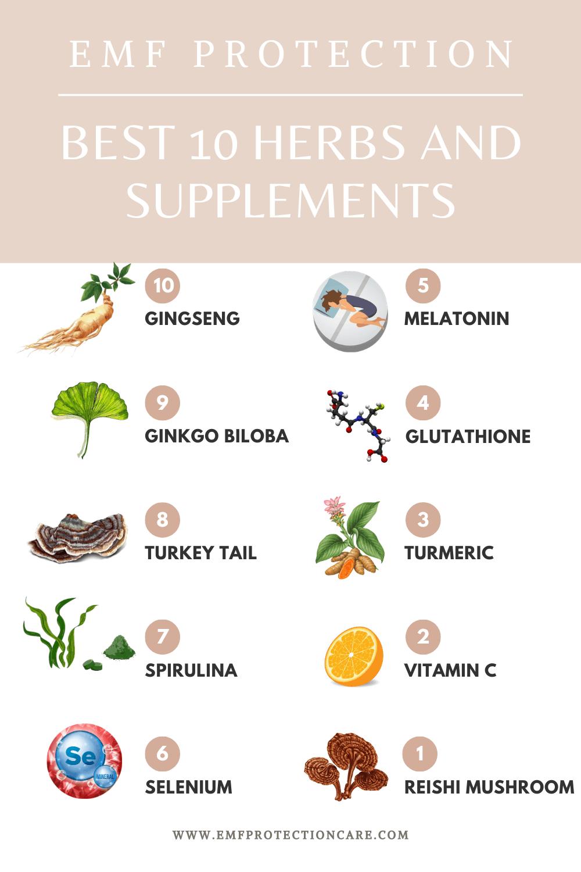 best anti radiation herbs